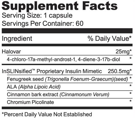 Halovar - Tabela Nutricional - Jacaré Suplementos