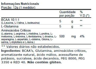 Amino Decanate - Tabela Nutricional