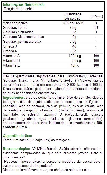 Animal Omega - Tabela Nutricional