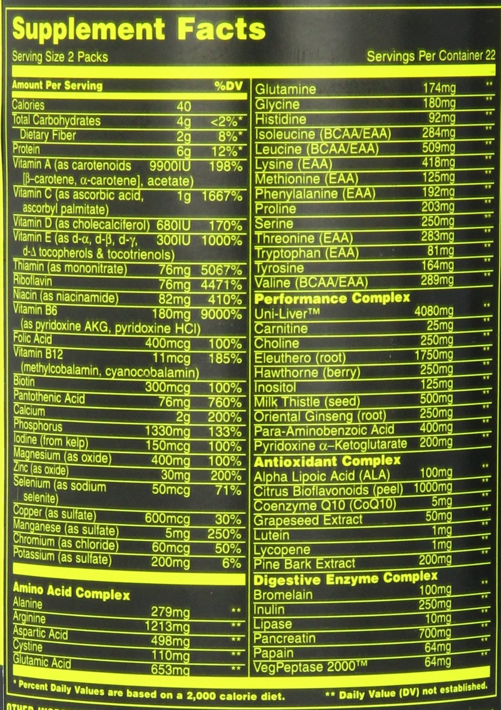 Animal Pak - Universal - Tabela Nutricional