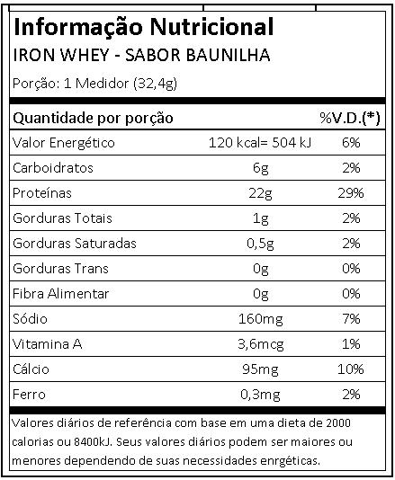 Arnold Iron Whey - Tabela Nutricional