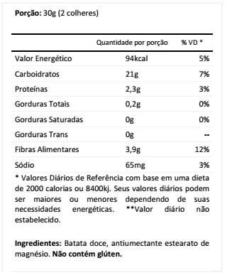 Batata Doce - Tabela Nutricional - Max T