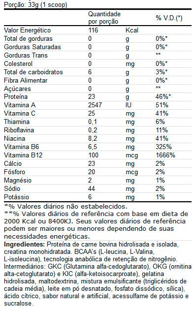 Carnivor 908g - Tabela Nutricional