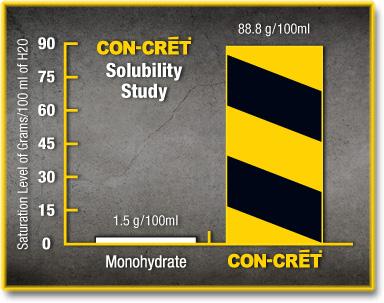 Con-Cret