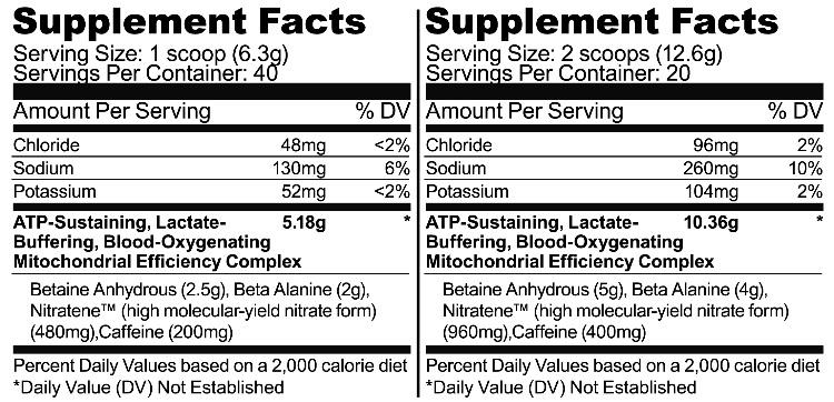 Condense Tabela Nutricional
