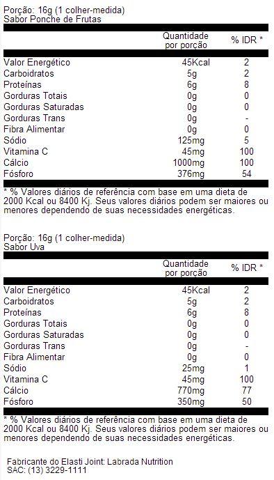Elasti Joint - Labrada - Tabela Nutricional