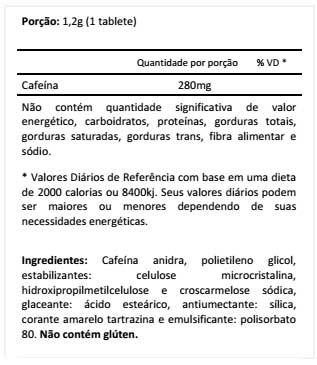 Fast Alert MHP - Tabela Nutricional