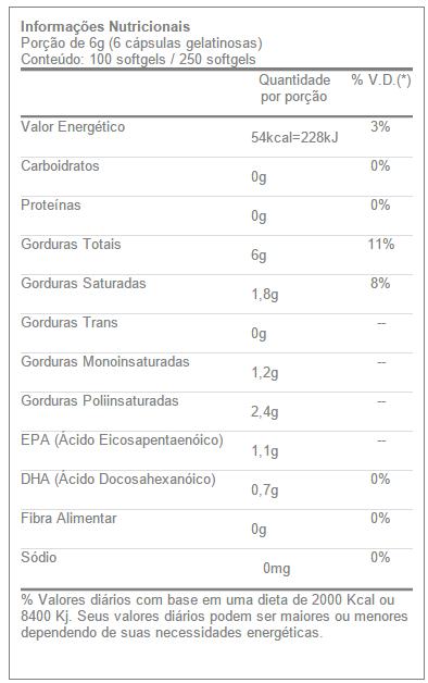 Fish Oil Barleans - Tabela Nutricional