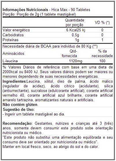 HICA-Max - Labrada - Tabela Nutricional