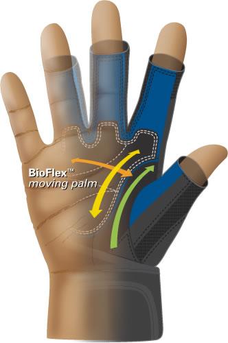 Bioflex Harbinger