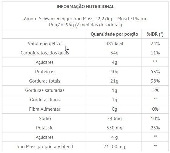 Iron Mass - Tabela Nutricional