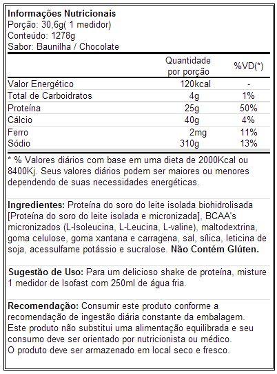 Isofast MHP Tabela Nutricional