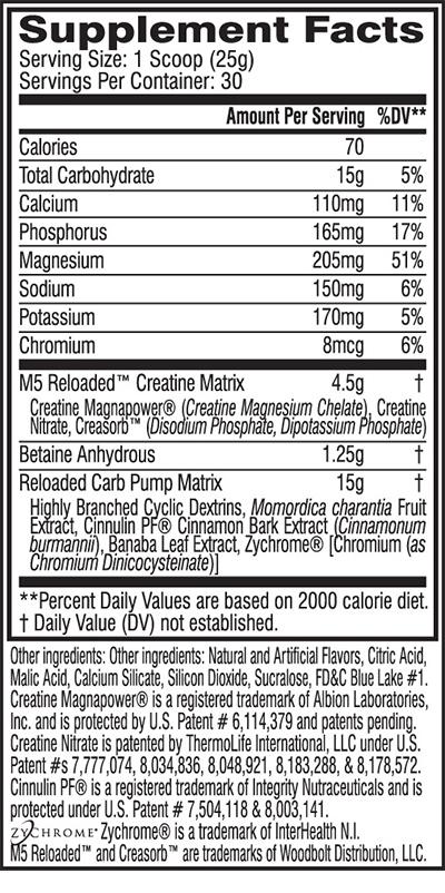 M5 Reloaded - Tabela Nutricional
