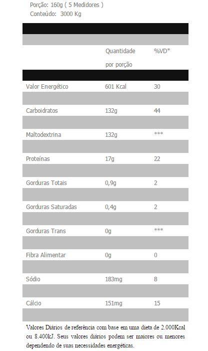 Mass Titanium Tabela Nutricional