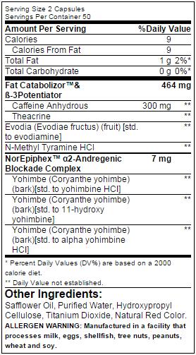 Meltdown - Tabela Nutricional