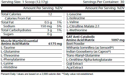 Muscle Martini - GAT - Tabela Nutricional