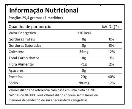 Paleo Protein - MHP - Tabela Nutricional