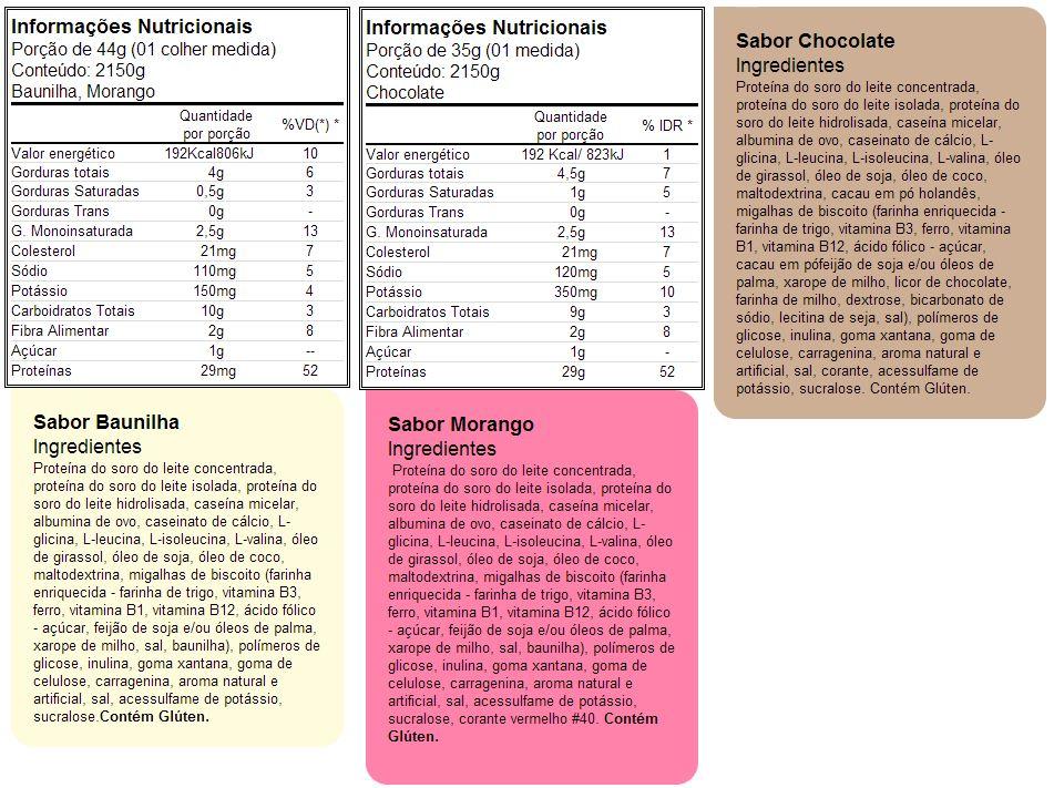 Pro Antium - Ronnie Coleman - Tabela Nutricional