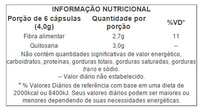 Quitosan - Max Titanium - Tabela Nutricional