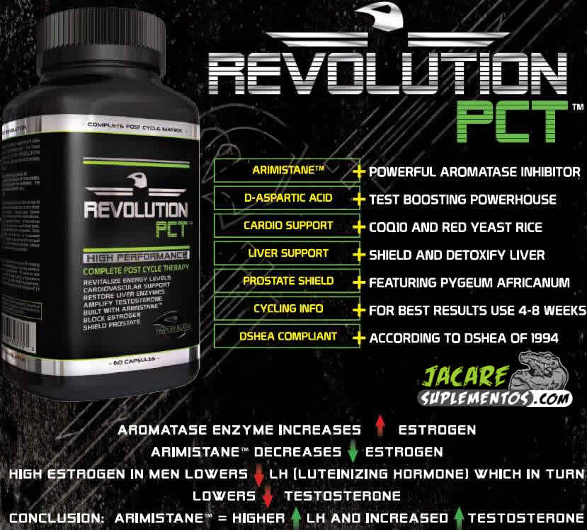 Revolution PCT - Terapia Pós Ciclo - Redefine Nutrition