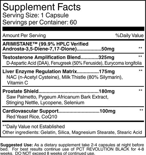 Revolution PCT - Tabela Nutricional