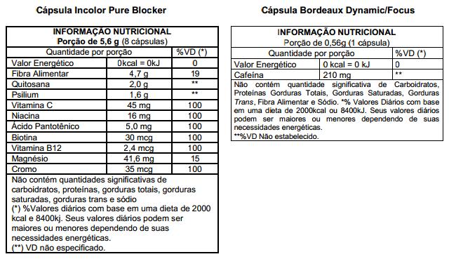 Tabela Nutricional - Sineflex