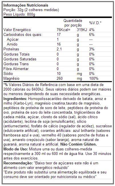 Super Charge Xtreme - Labrada - Tabela Nutricional