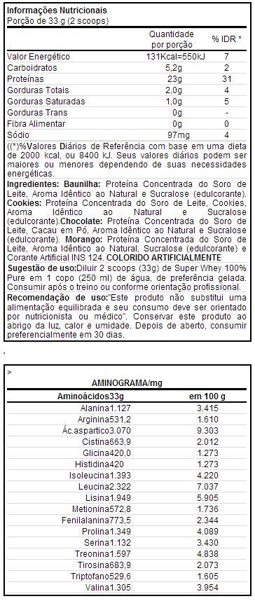 Super Whey 100% Pure - IntegralMedica - Tabela Nutricional