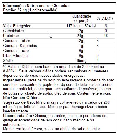 Elite Whey Dymatize - Tabela Nutricional