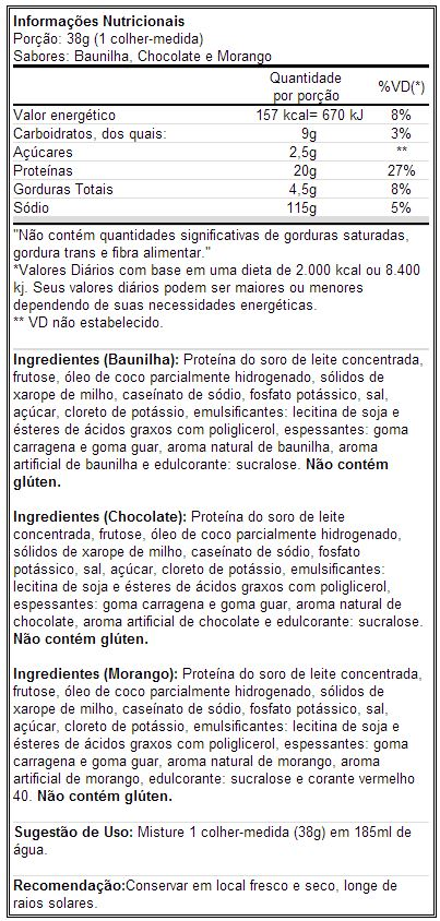 Tasty Whey - Tabela Nutricional