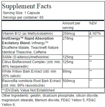 Theatrim - Tabela Nutricional
