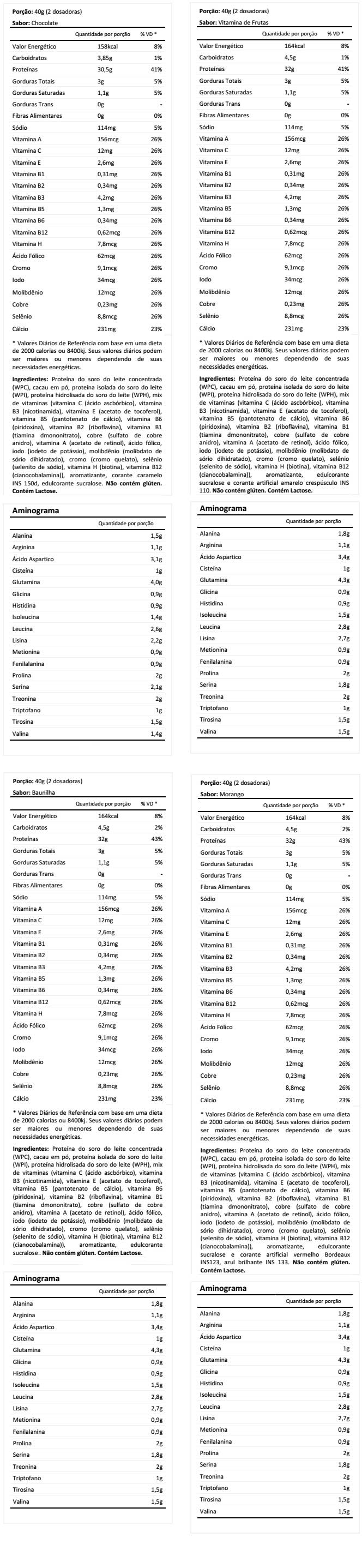 Top Whey 3W Refil - Tabela Nutricional - Max Titanium