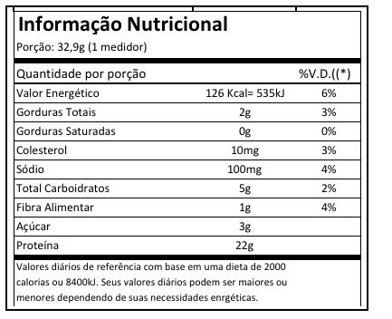 Whey Max Protein (2.267g) - SEI Nutrition - Tabela Nutricional